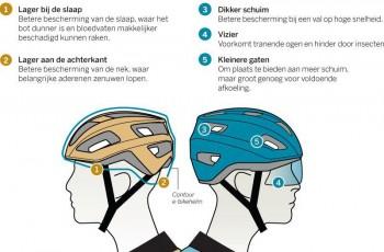 helm-speed-ebike